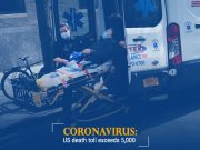 Covid-19: US Reaches 5,000 Fatalities from the Deadly Virus