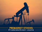US: Oil prices below $0 for the first time in history